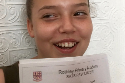 School Report – Maths Conquered